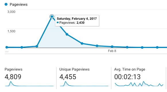 Traffic Report – February 2017